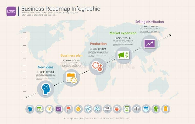 Molde infographic do projeto do espaço temporal do mapa rodoviário, sucesso chave e apresentação de ambições do projeto ilustração stock