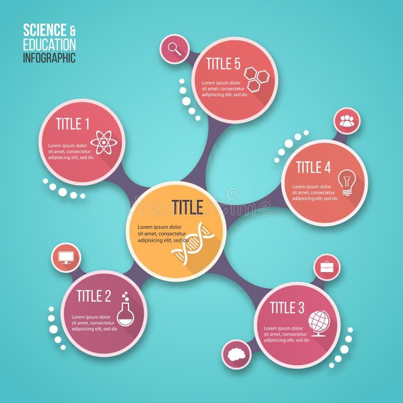 Molde infographic do vetor do projeto da molécula para gráficos, cartas, diagramas e o outro infographics ilustração do vetor