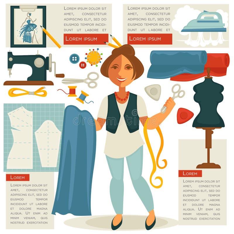 Molde liso do vetor da mulher da profissão do desenhista do alfaiate ou da costureira da oficina ilustração do vetor