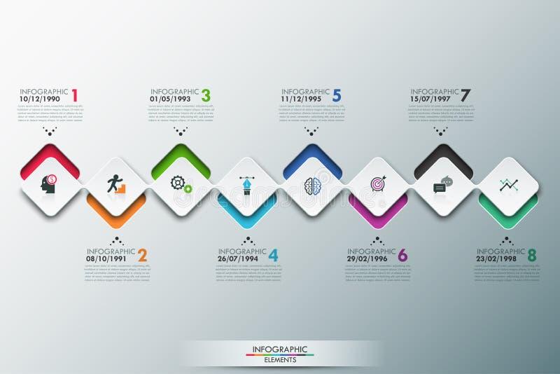 Molde moderno do processo de Infographics ilustração do vetor