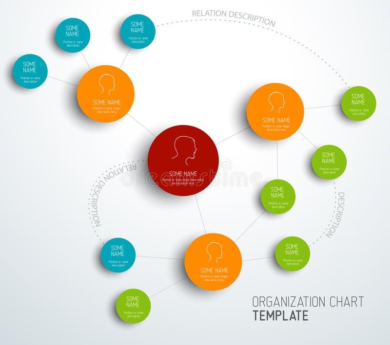 Molde moderno e simples do vetor do organograma