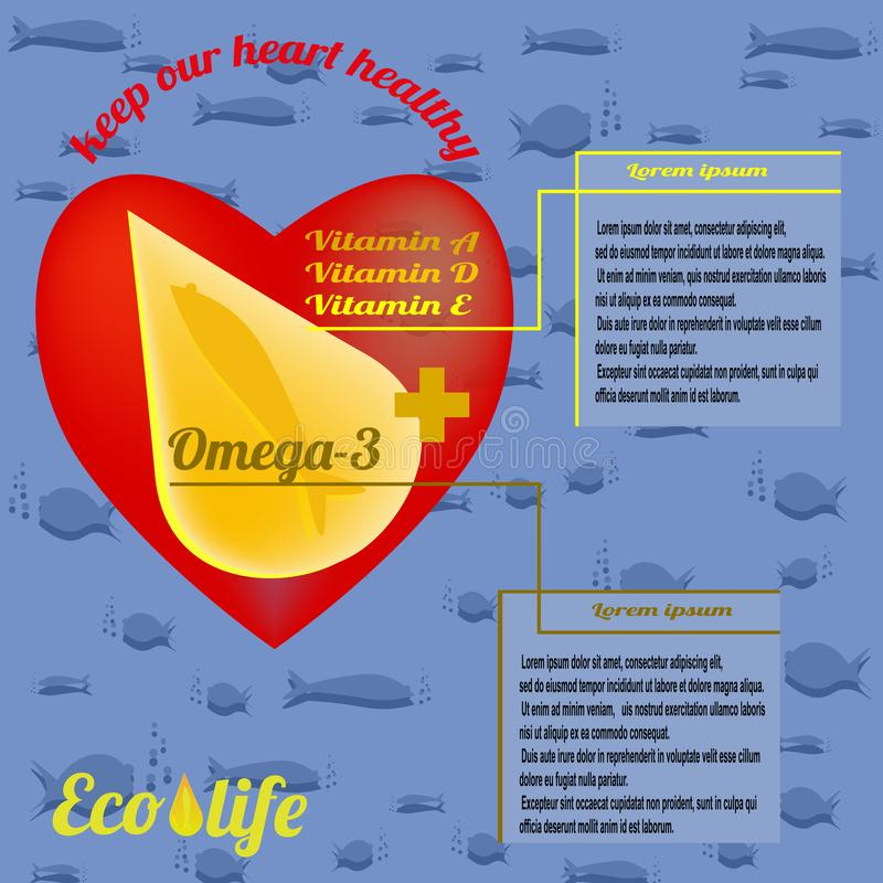 Molde para anunciar o óleo de peixes ilustração stock