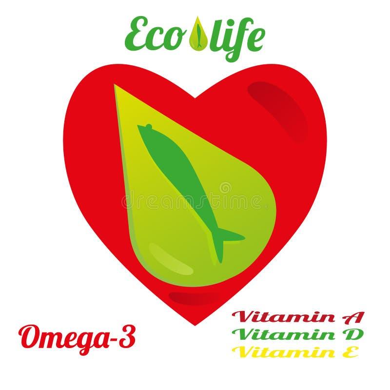 Molde para anunciar o óleo de peixes das águas do mar ecologicamente limpas, do Omega-3 e das vitaminas A, D, E ilustração royalty free