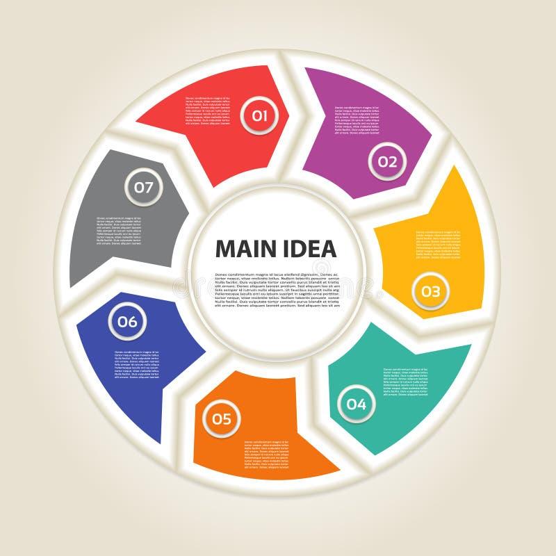 Molde para o diagrama, o gráfico, a apresentação e a carta Conceito do negócio com 7 opções, porções, etapas ou processos Infogra ilustração royalty free