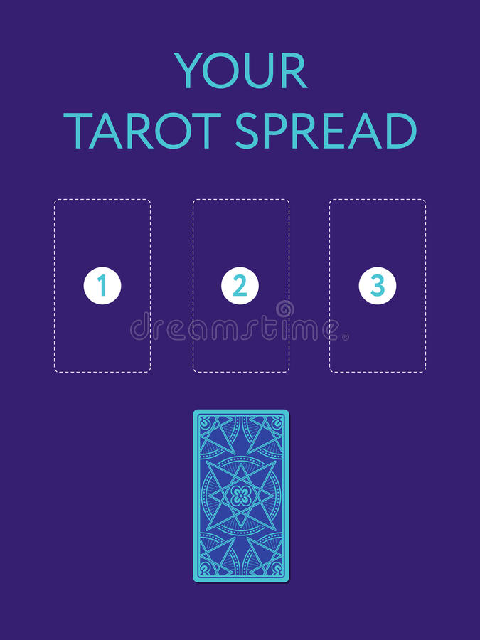 Molde para a propagação do cartão de tarô três Lado reverso ilustração stock