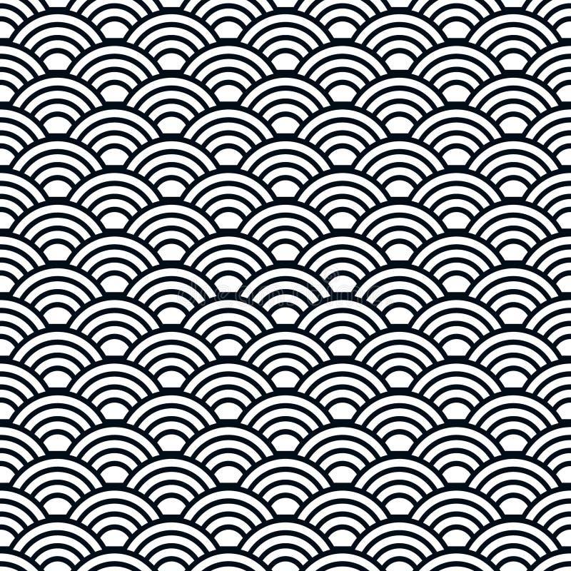 Molde sem emenda do teste padrão das ondas japonesas Estilo mínimo de Japão do fundo ondulado ilustração stock