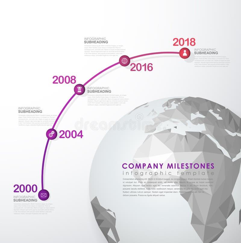 Molde startup do vetor do espaço temporal dos marcos miliários de Infographic ilustração royalty free