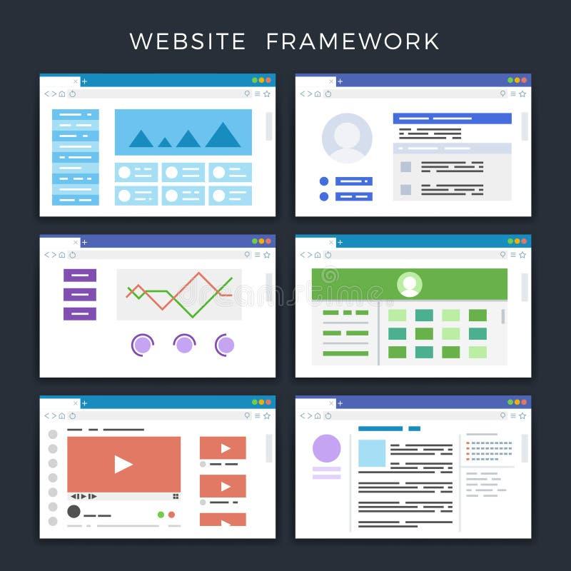 Moldes da página da site, disposições, grupo do vetor dos wireframes do Web site ilustração royalty free
