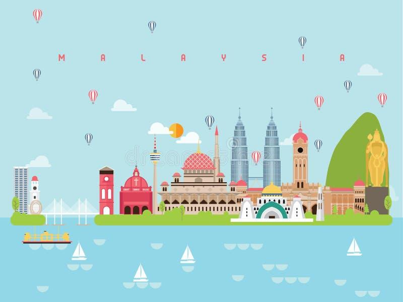 Moldes famosos de Infographic dos marcos de Malásia para o estilo e o ícone mínimos de viagem, vetor do grupo de símbolo ilustração do vetor