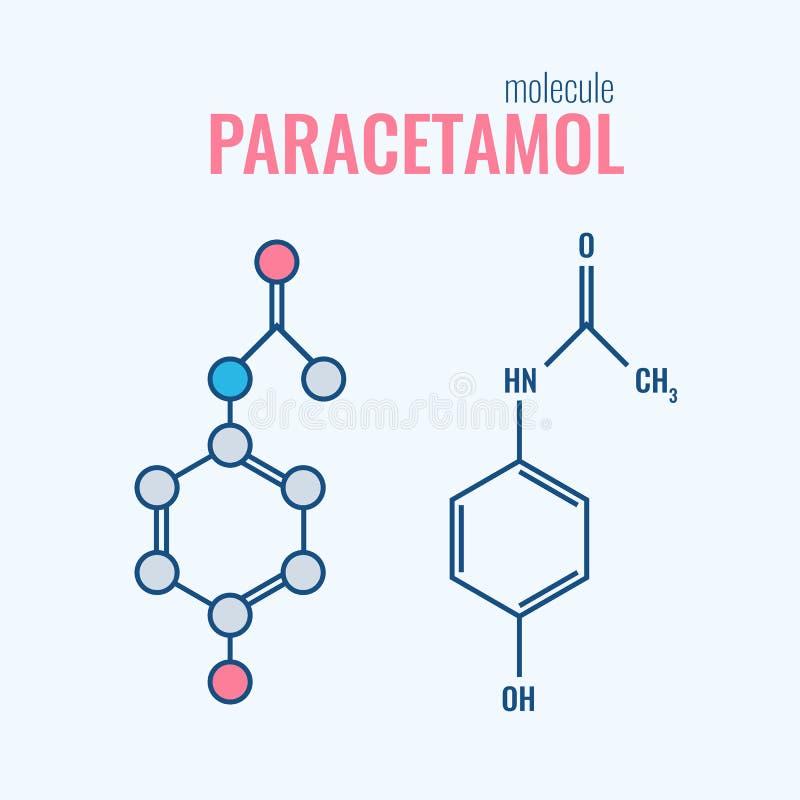 Molecola dell'analgesico dell'acetaminofene del paracetamolo anti-infiammatori non steroidei, formule chimiche strutturali royalty illustrazione gratis