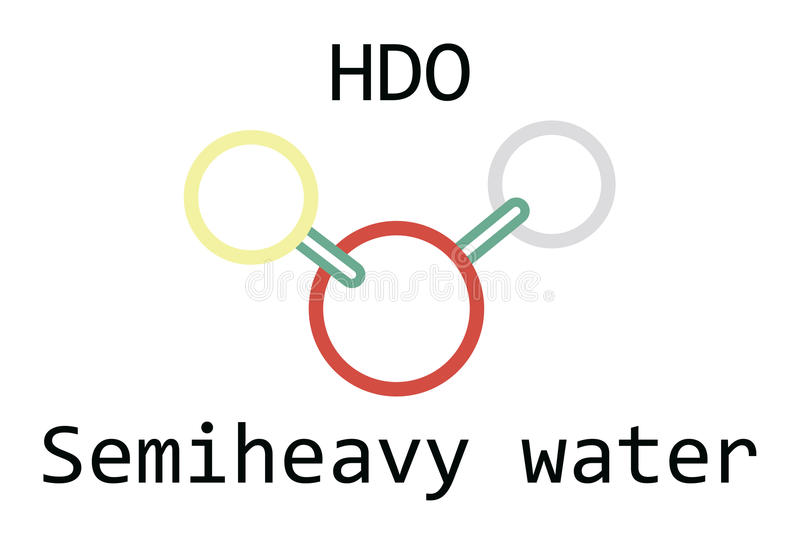 Molecule HDO Semiheavy water royalty free stock images