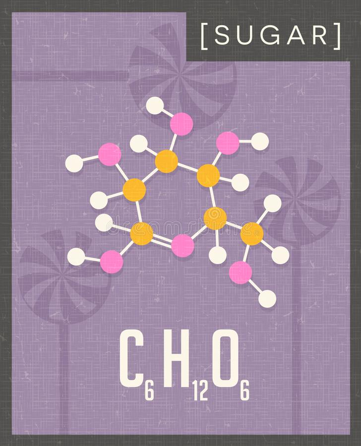 Molekylär struktur för vetenskaplig affisch av socker vektor illustrationer