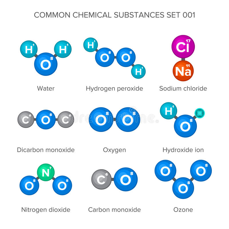 Molekylära strukturer av gemensamma kemiska vikter stock illustrationer