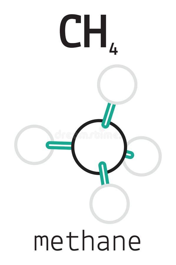 Molekyl för metangas CH4 stock illustrationer