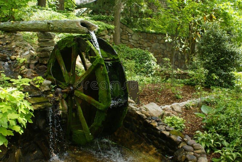Molen het roeren water royalty-vrije stock afbeelding