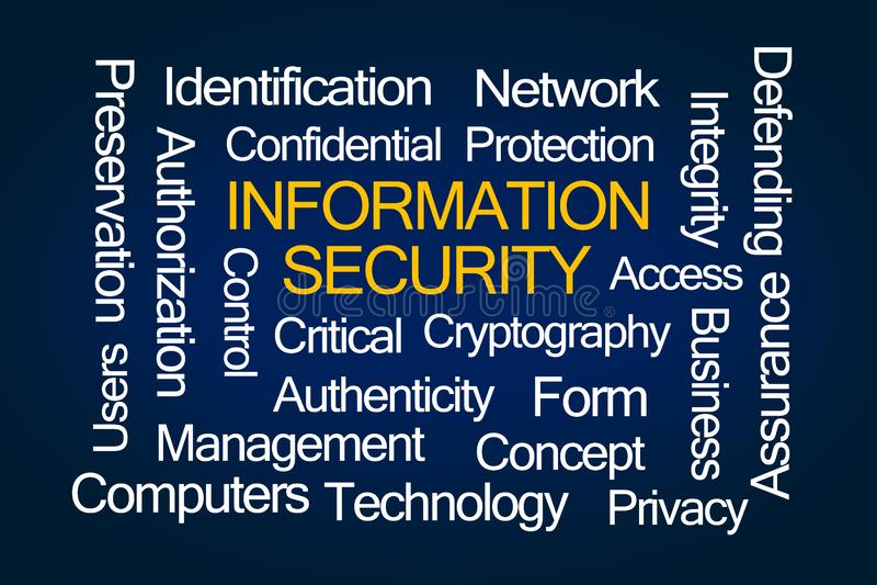 Moln för ord för informationssäkerhet vektor illustrationer