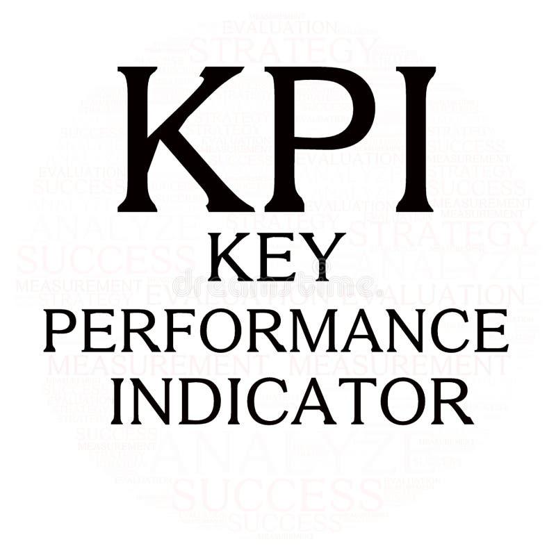 Moln för ord för Kpi plangranskning royaltyfri illustrationer