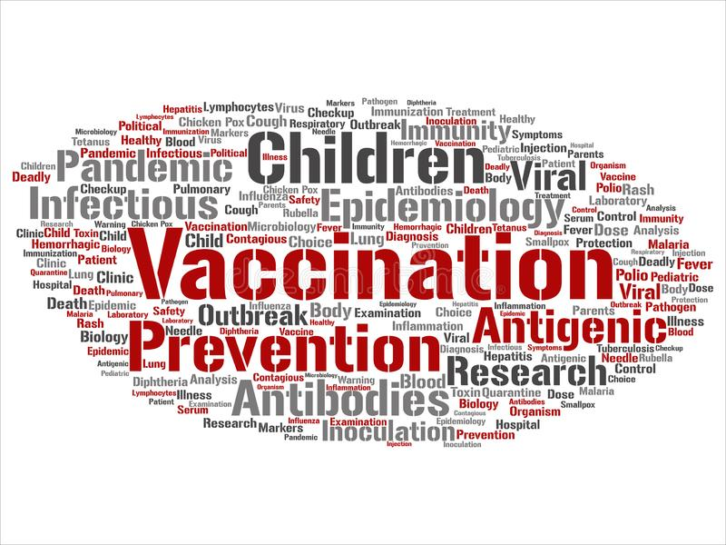 Moln för ord för virus- förhindrande för vektorbarnvaccinering abstrakt stock illustrationer