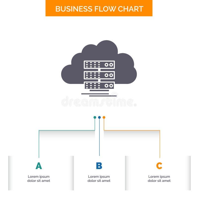 moln lagring som ber?knar, data, design f?r diagram f?r fl?desaff?rsfl?de med 3 moment Sk?rasymbol f?r presentationsbakgrundsmall stock illustrationer