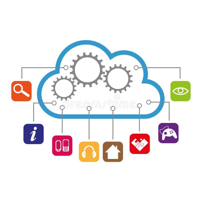 Moln och många Apps, internet och Apps logo royaltyfri illustrationer