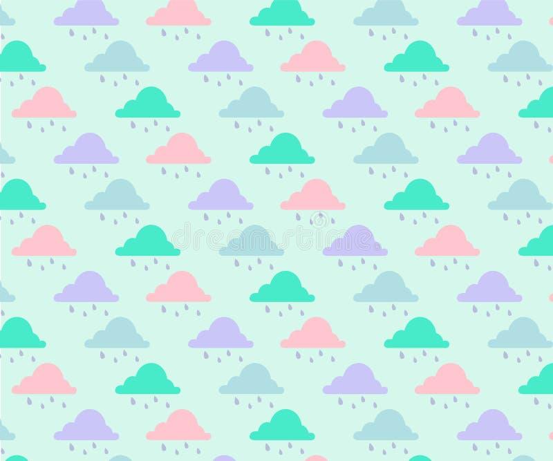 Moln- och regndroppemodell med mintkaramellbakgrund royaltyfri illustrationer
