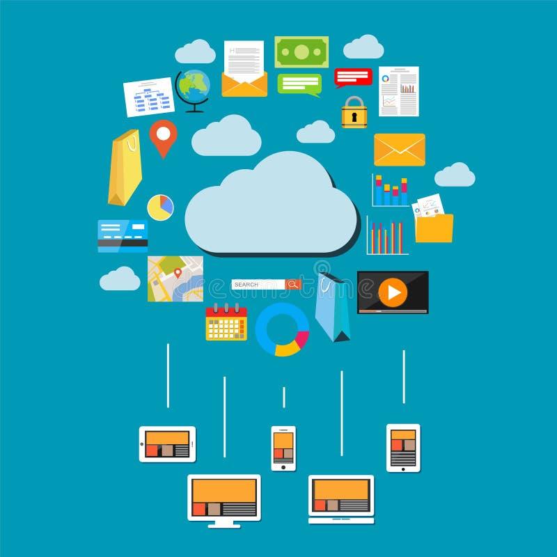 Molndata & datalagring Apparater förbinder till molnlagring cloud meddelande resurser för begreppet för datoren beräknande lokali stock illustrationer