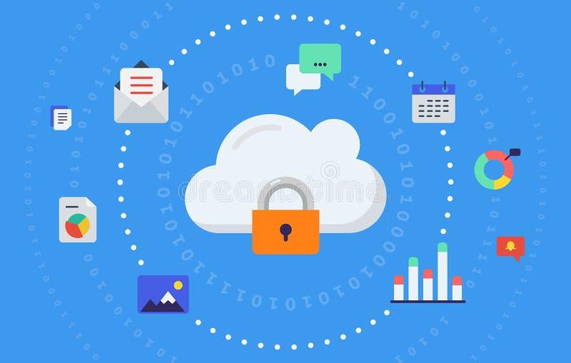 Molndatafördelning, skydd och kryptering vektor illustrationer