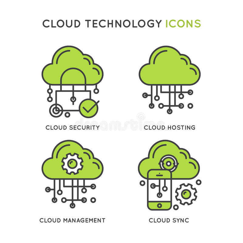 Molnteknologi, molnsäkerhet, Cloug vara värd stock illustrationer