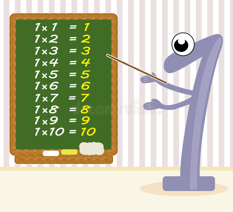Moltiplicazione d'istruzione - numero 1 illustrazione di stock