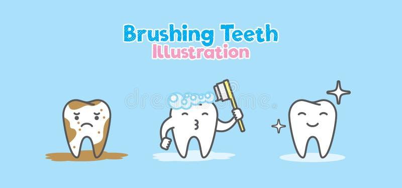 Moment av för tecknad filmtecken för tand gulligt borsta för betydelse för dusch royaltyfri illustrationer