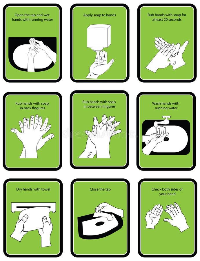 9 moment av handen tvättar tillvägagångssättet för hygien i illustratio vektor illustrationer