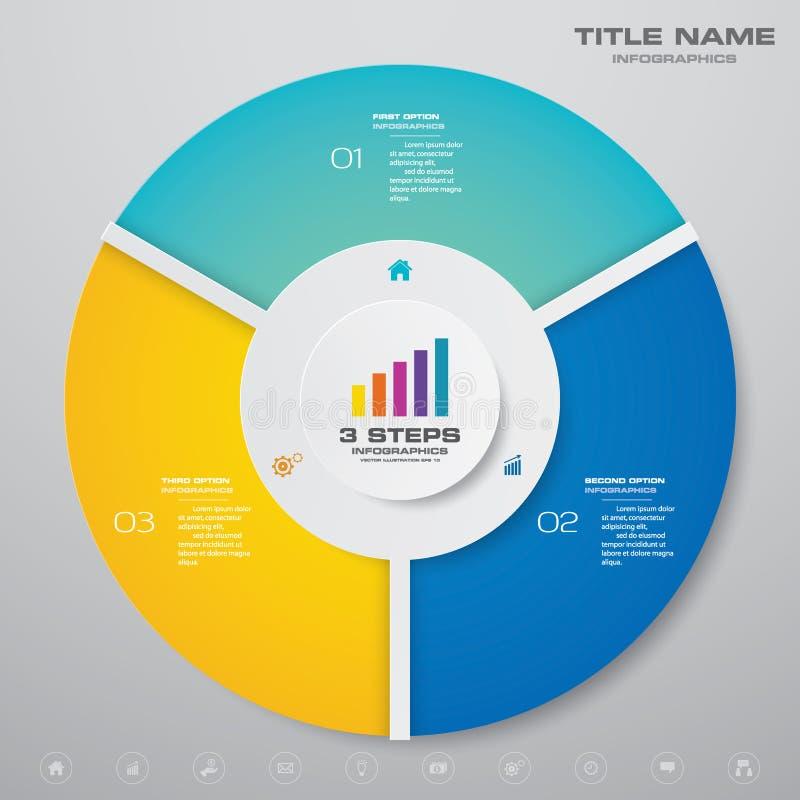 3 moment cyklar diagraminfographicsbeståndsdelar royaltyfri illustrationer