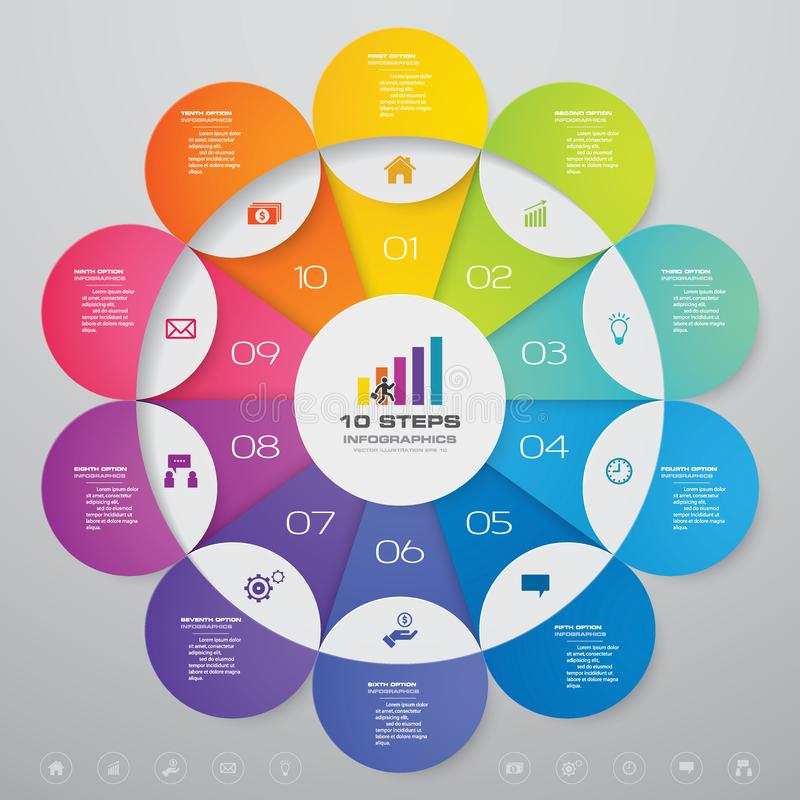 10 moment cyklar diagraminfographicsbeståndsdelar för datapresentation vektor illustrationer