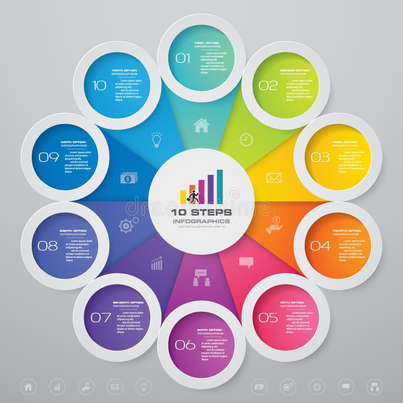 10 moment cyklar diagraminfographicsbeståndsdelar för datapresentation stock illustrationer