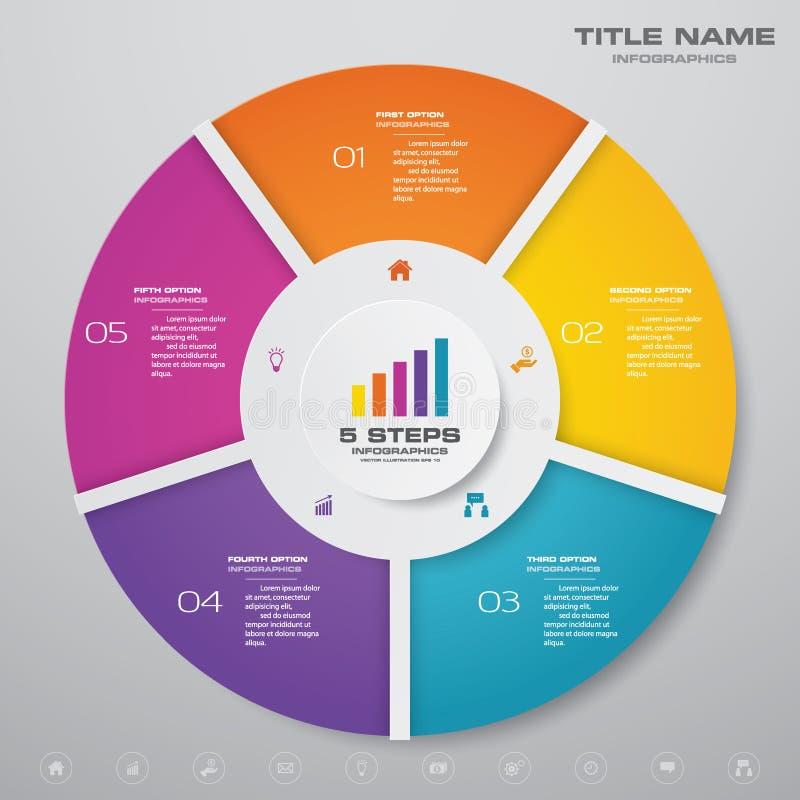 5 moment cyklar diagraminfographicsbeståndsdelar för datapresentation stock illustrationer