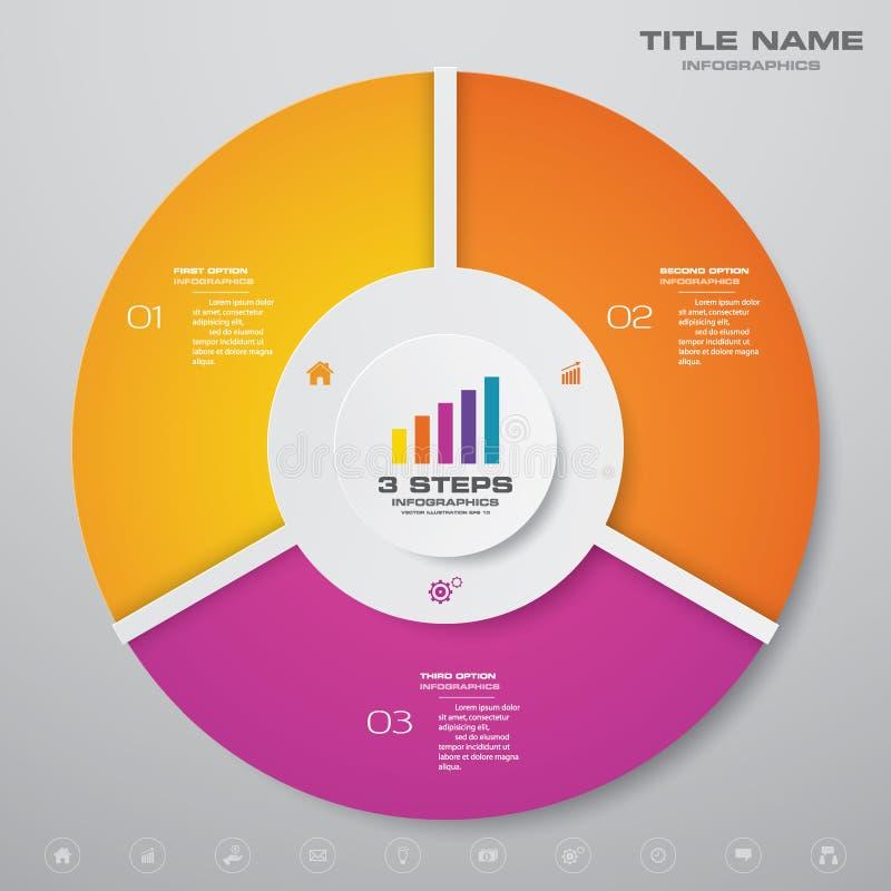 3 moment cyklar diagraminfographicsbeståndsdelar för datapresentation royaltyfri illustrationer