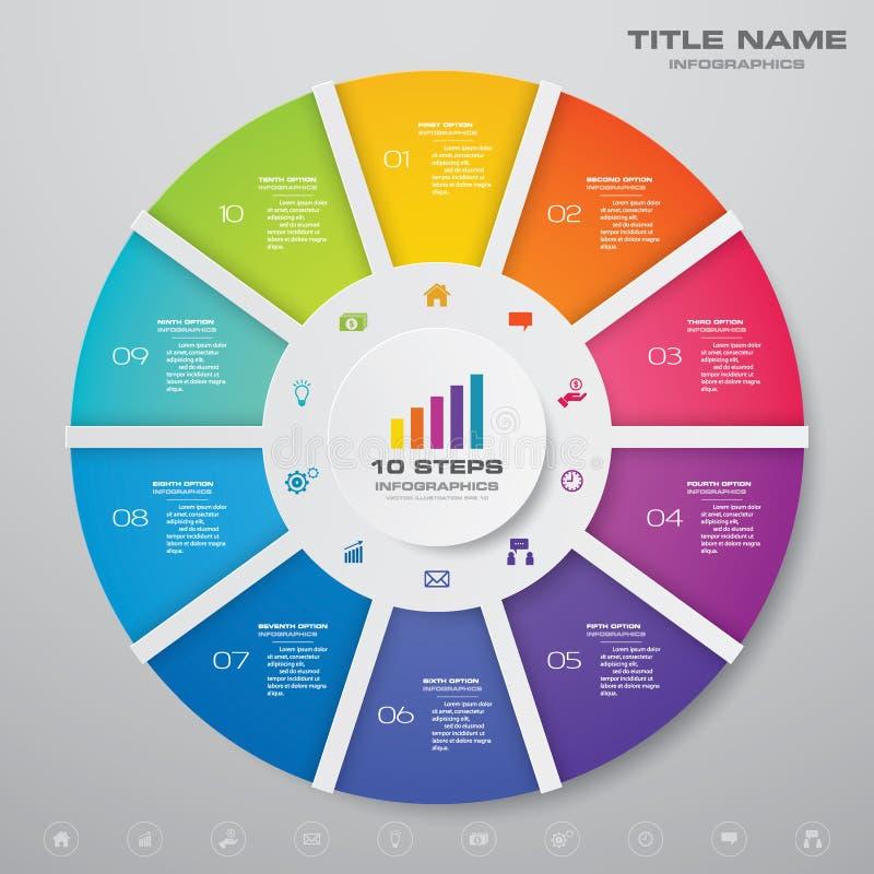 10 moment cyklar diagraminfographicsbeståndsdelar för datapresentation royaltyfri illustrationer