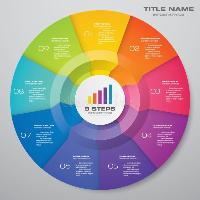 9 moment cyklar diagraminfographicsbeståndsdelar för datapresentation royaltyfri illustrationer