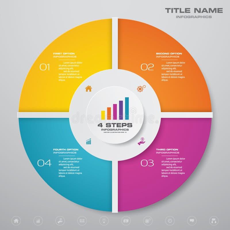 4 moment cyklar diagraminfographicsbeståndsdelar för datapresentation stock illustrationer