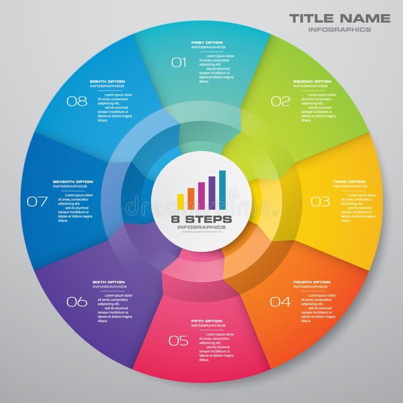 8 moment cyklar diagraminfographicsbeståndsdelar för datapresentation royaltyfri illustrationer