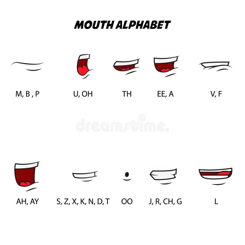 Mondalfabet De lippensynchronisatie van de karaktermond Ontwerpelement voor cha vector illustratie