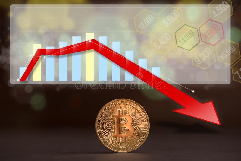 Moneda de Bitcoin con un gráfico de disminución de la tendencia fotos de archivo