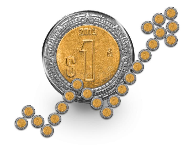 Moneda del crecimiento del Peso mexicano stock de ilustración