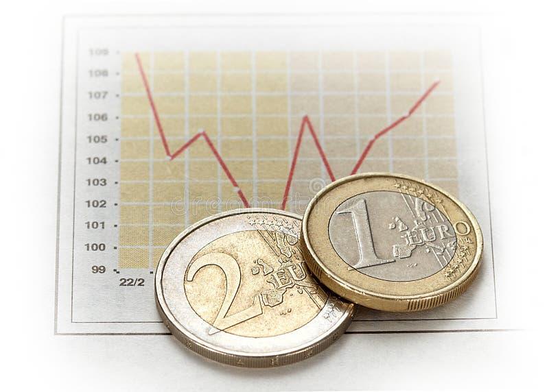 Monedas euro en el periódico financiero foto de archivo libre de regalías