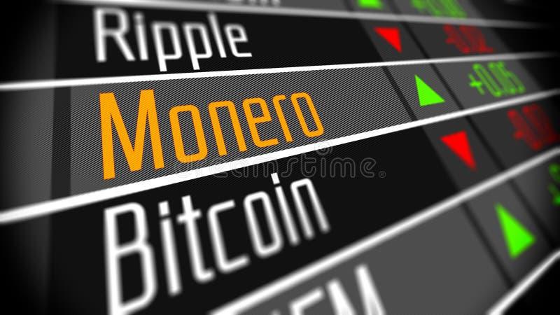 monero cryptocurrency price