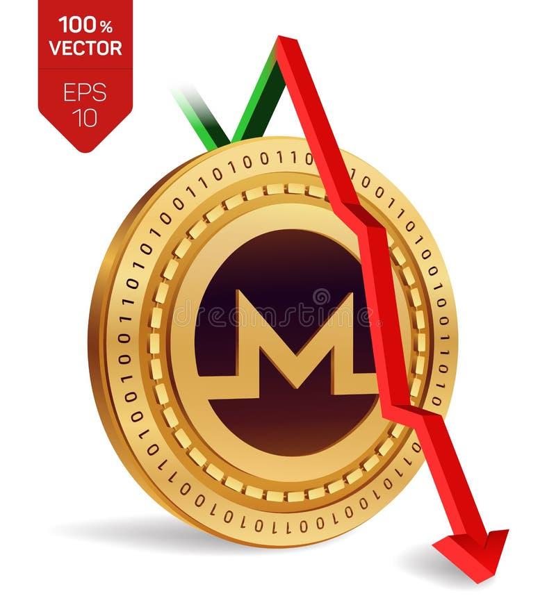 market coin index