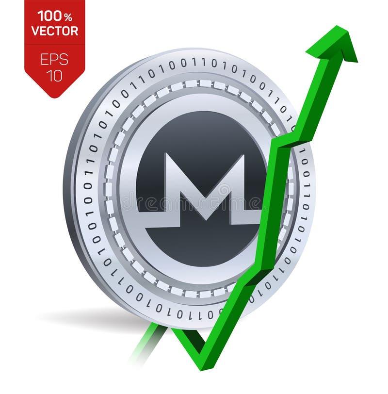 Monero Growth Green Arrow Up Monero Index Rating Go Up On