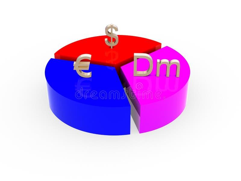 monetära teckenenheter för diagram royaltyfri illustrationer