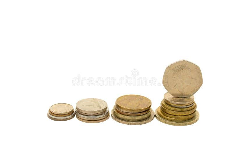 monety białe tło obrazy stock