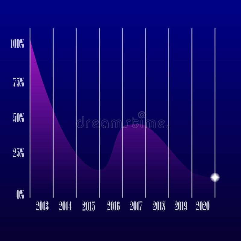 Money loss illustration, flat cartoon cash with down arrow stocks graph, concept of financial crisis, market fall stock illustration